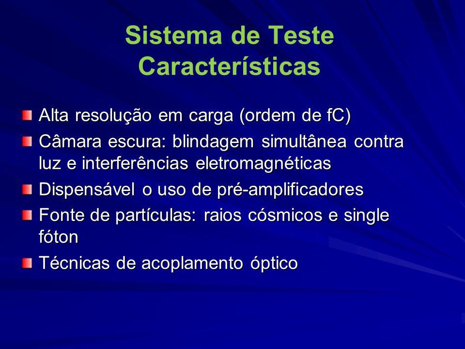 Sistema de Teste Características