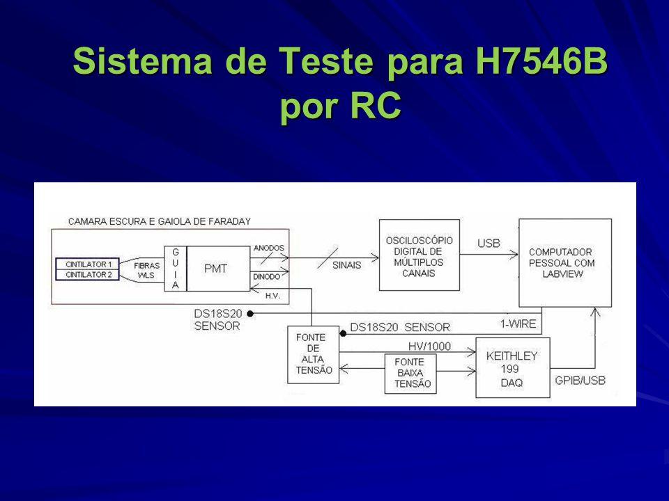 Sistema de Teste para H7546B por RC
