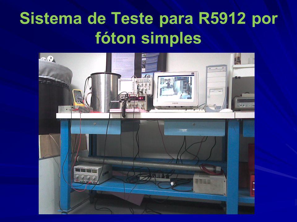 Sistema de Teste para R5912 por fóton simples