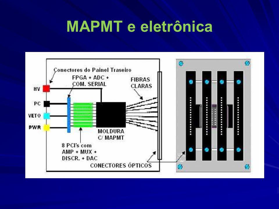 MAPMT e eletrônica