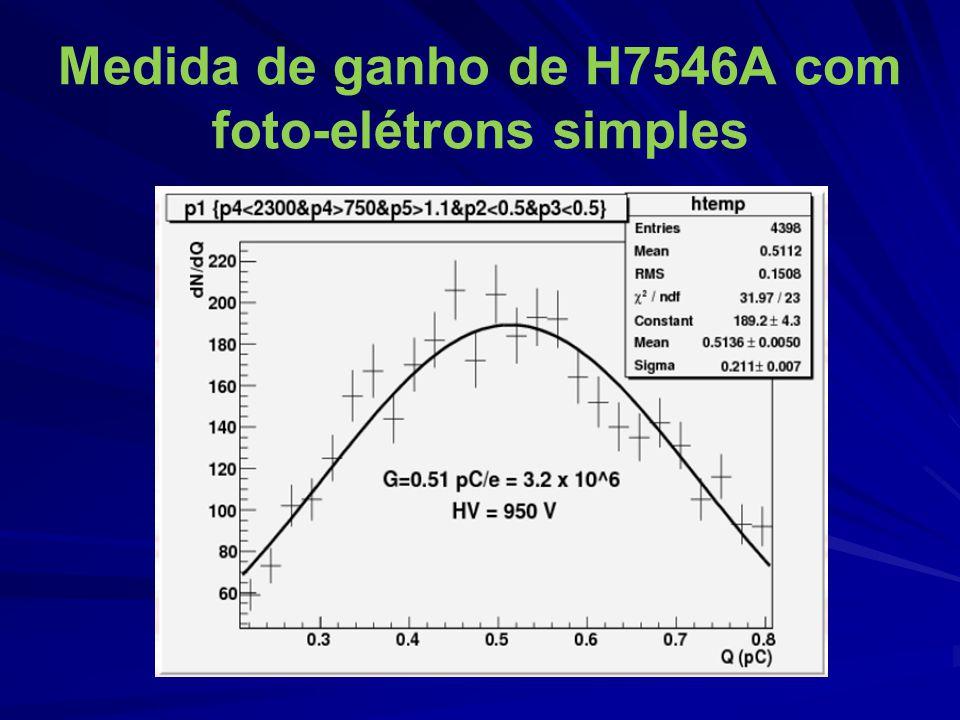 Medida de ganho de H7546A com foto-elétrons simples