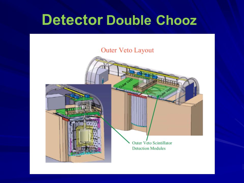 Detector Double Chooz