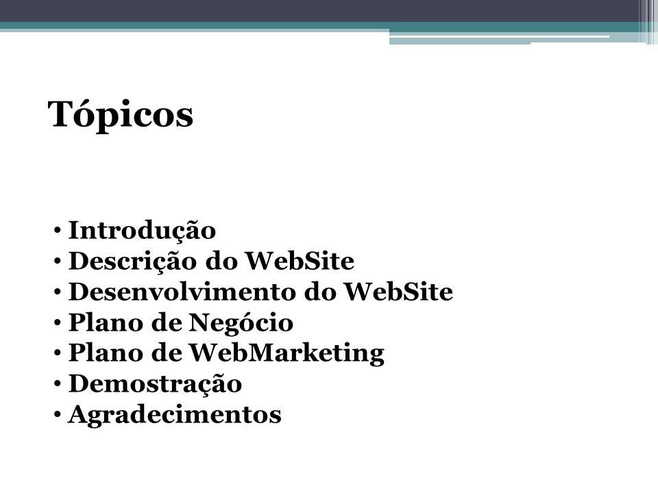 Tópicos Introdução Descrição do WebSite Desenvolvimento do WebSite