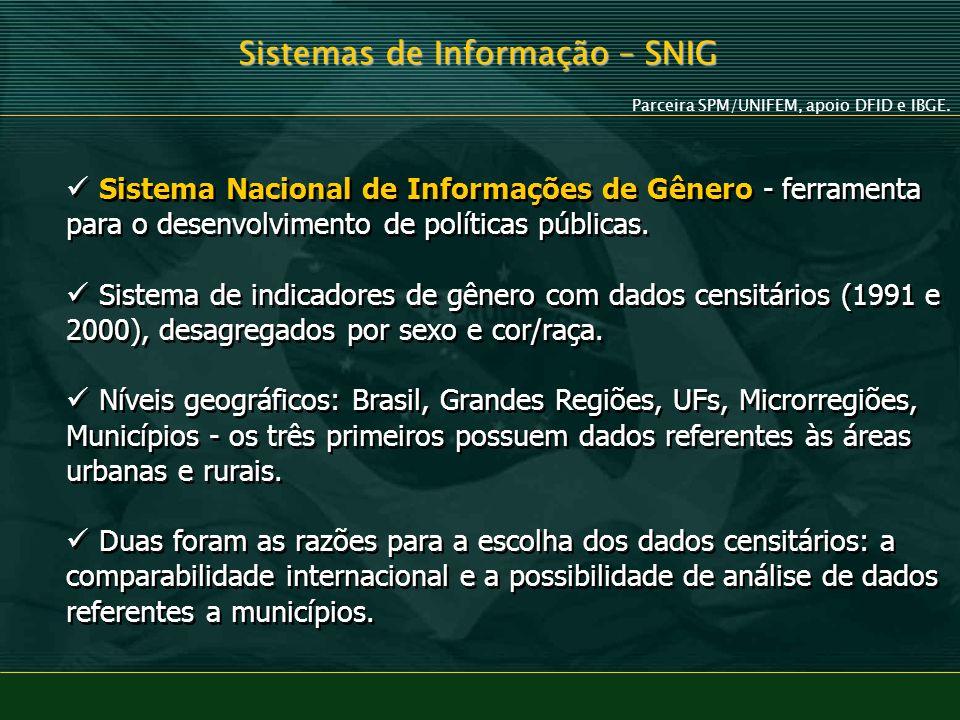Sistemas de Informação – SNIG