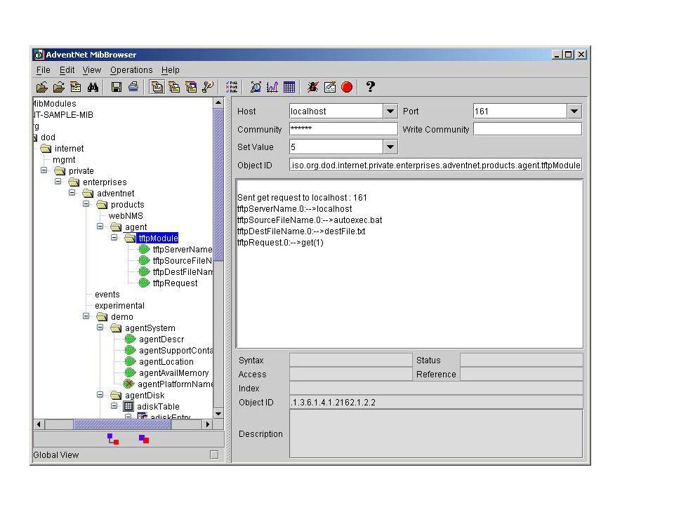 SNMP / Estrutura lógica da MIB