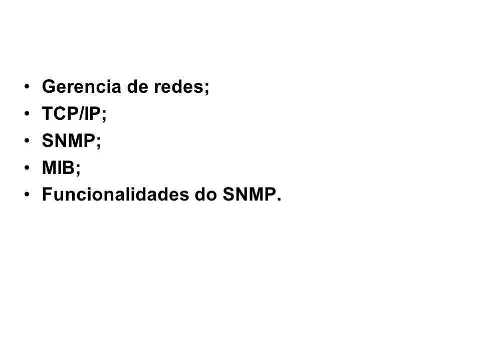 Agenda Gerencia de redes; TCP/IP; SNMP; MIB; Funcionalidades do SNMP.