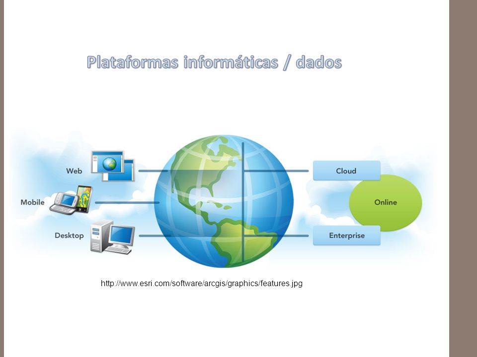 Plataformas informáticas / dados