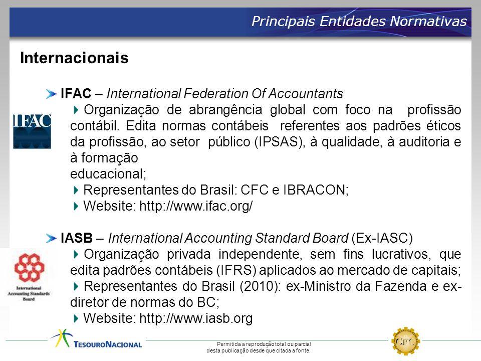 Internacionais Principais Entidades Normativas
