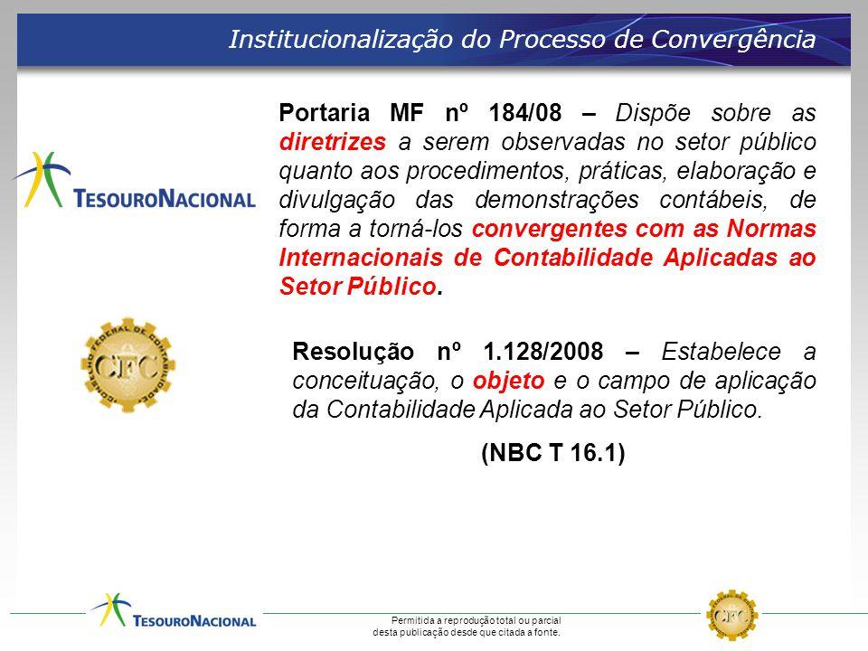 Institucionalização do Processo de Convergência