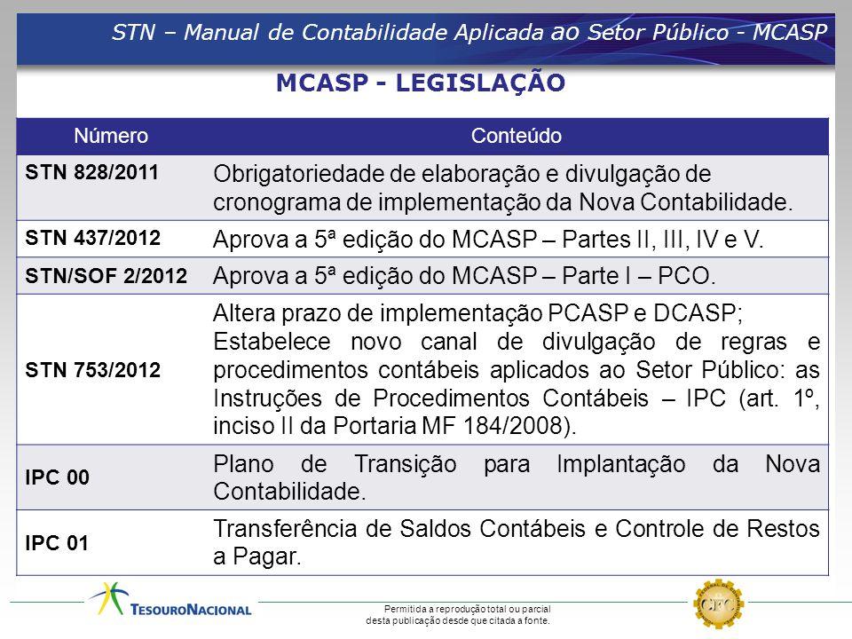 Aprova a 5ª edição do MCASP – Partes II, III, IV e V.