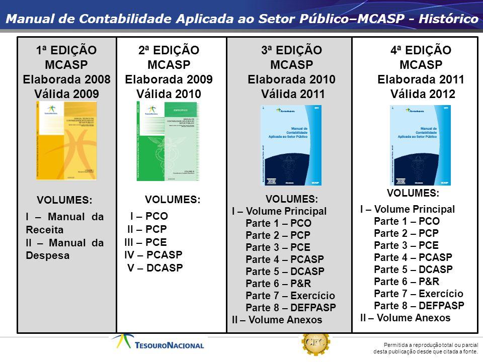 Manual de Contabilidade Aplicada ao Setor Público–MCASP - Histórico