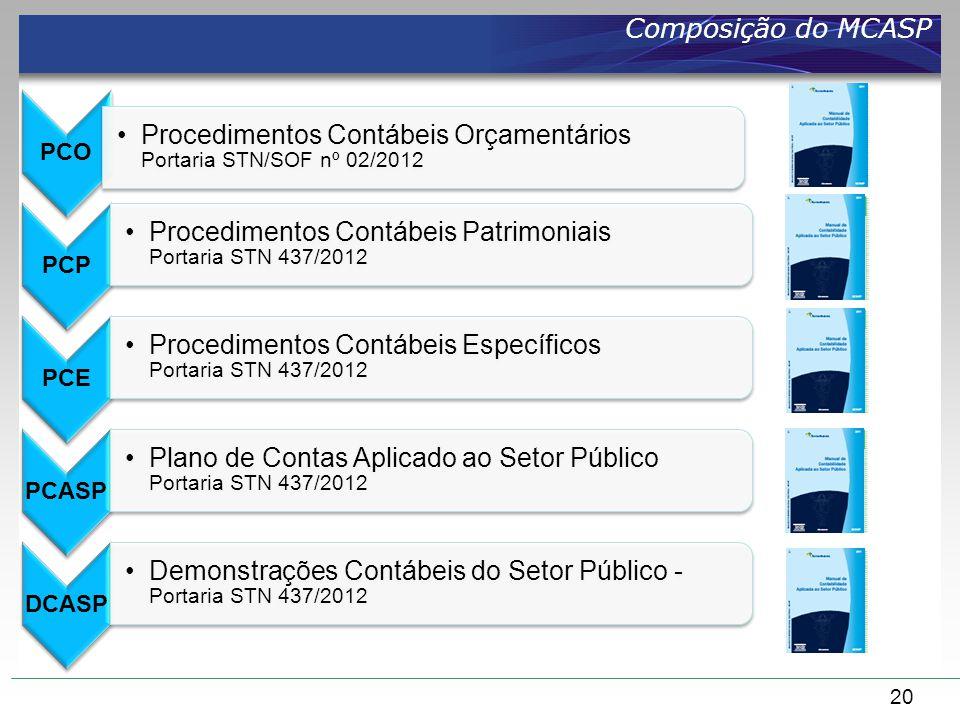 Procedimentos Contábeis Orçamentários Portaria STN/SOF nº 02/2012
