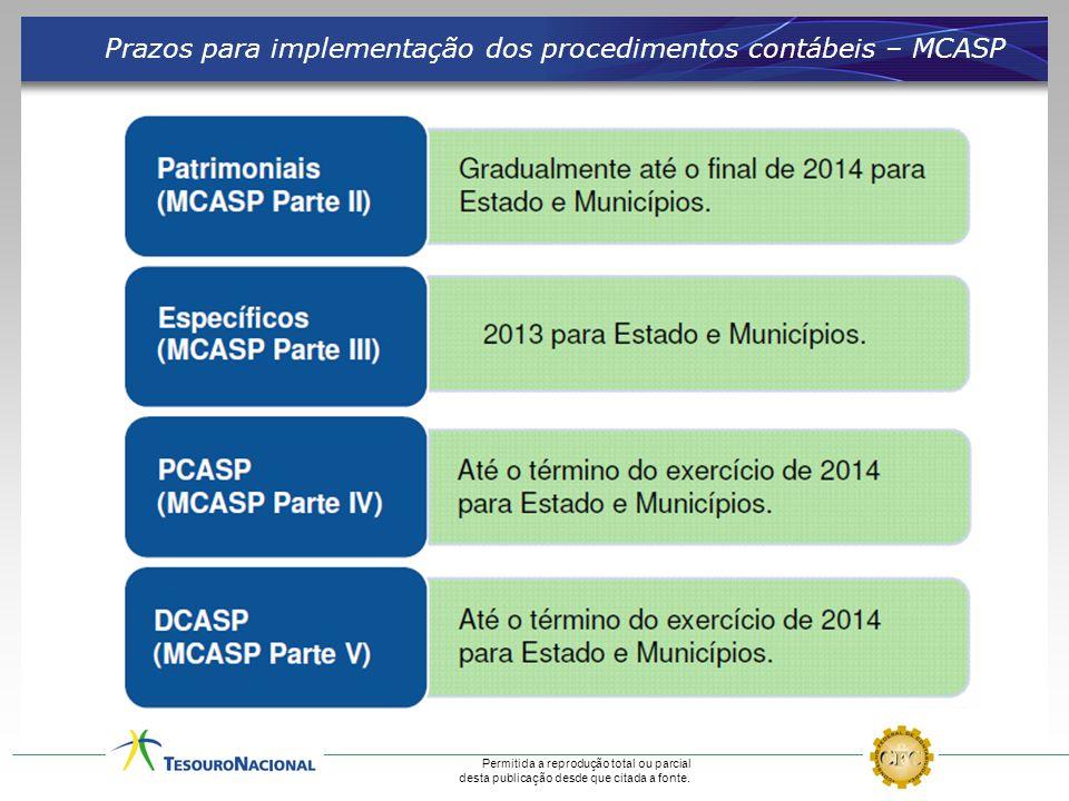 Prazos para implementação dos procedimentos contábeis – MCASP