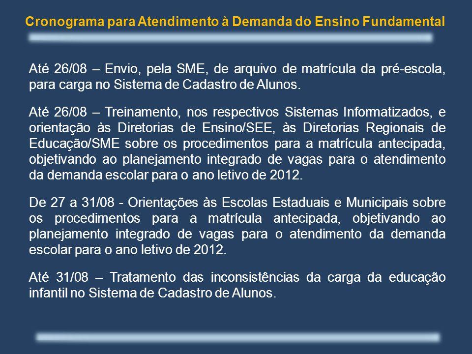 Cronograma para Atendimento à Demanda do Ensino Fundamental