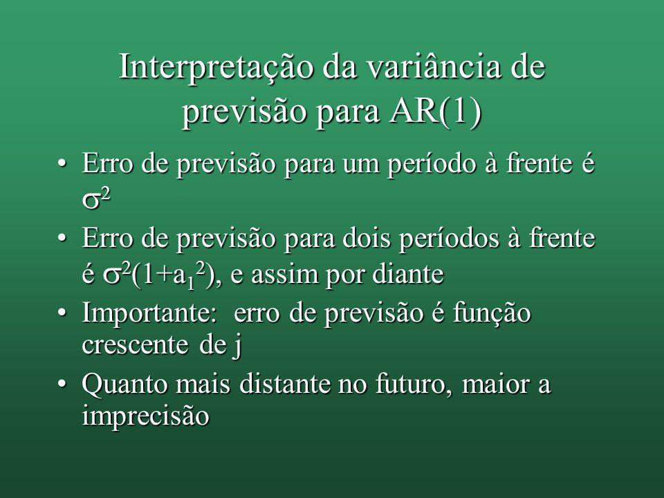 Interpretação da variância de previsão para AR(1)