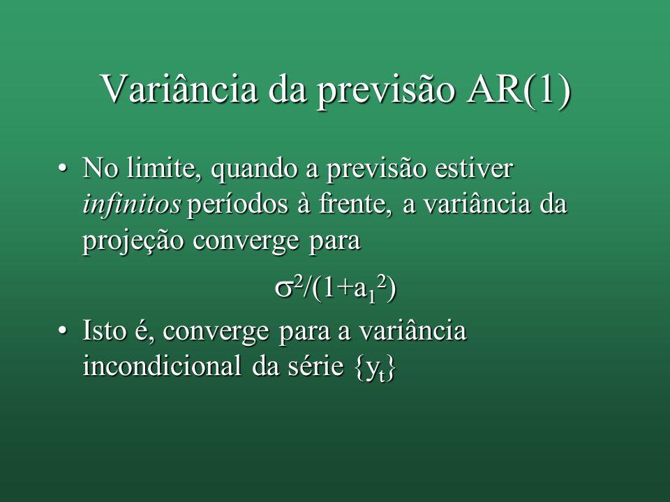 Variância da previsão AR(1)