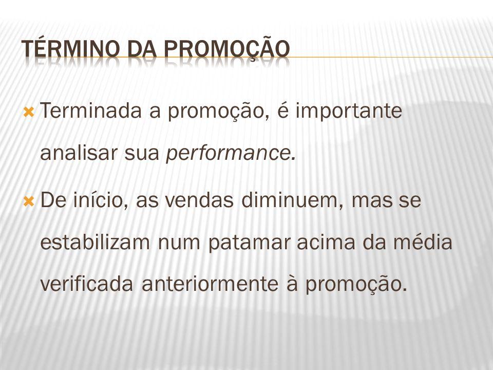 Término da promoção Terminada a promoção, é importante analisar sua performance.