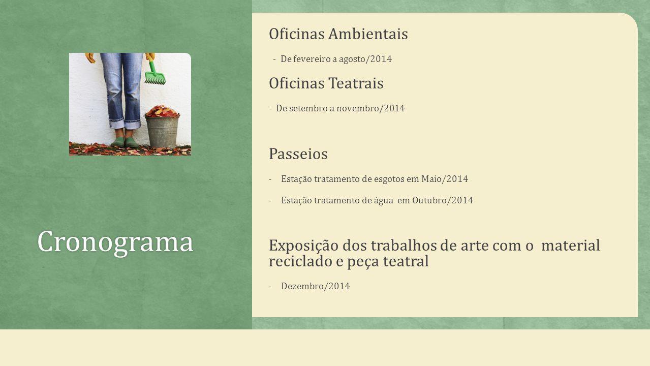 Cronograma Oficinas Ambientais Oficinas Teatrais Passeios