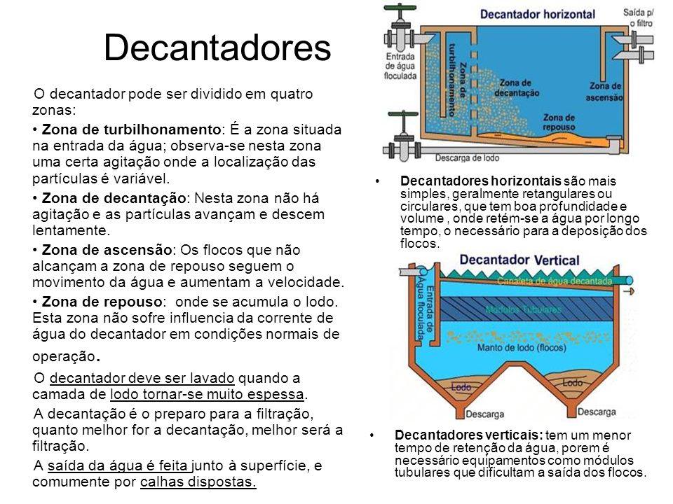 Decantadores O decantador pode ser dividido em quatro zonas: