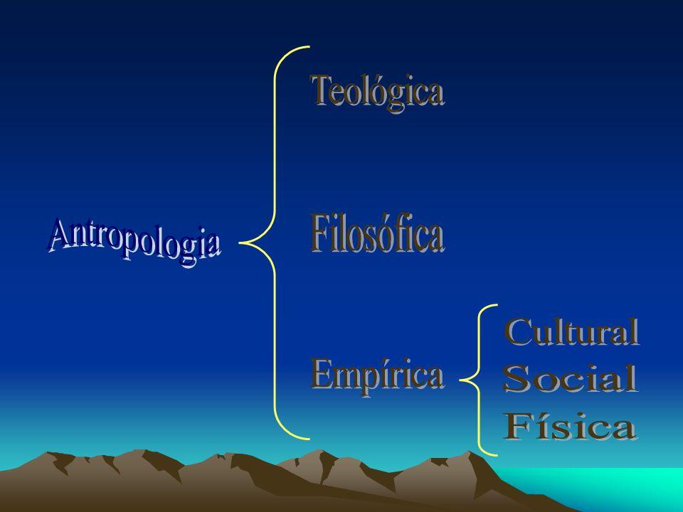 Teológica Antropologia Filosófica Cultural Empírica Social Física