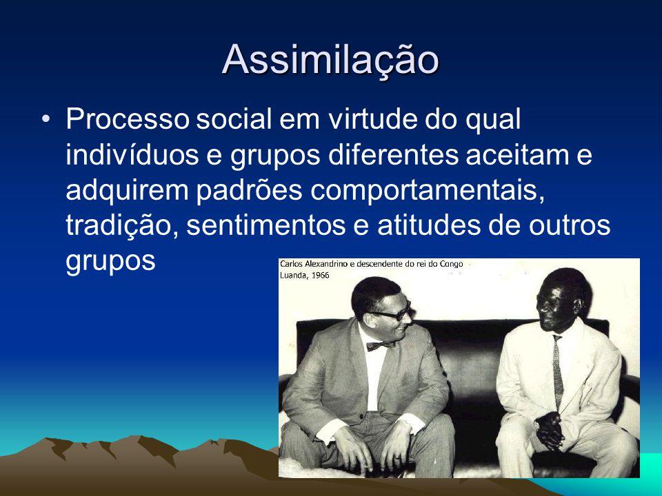 Assimilação