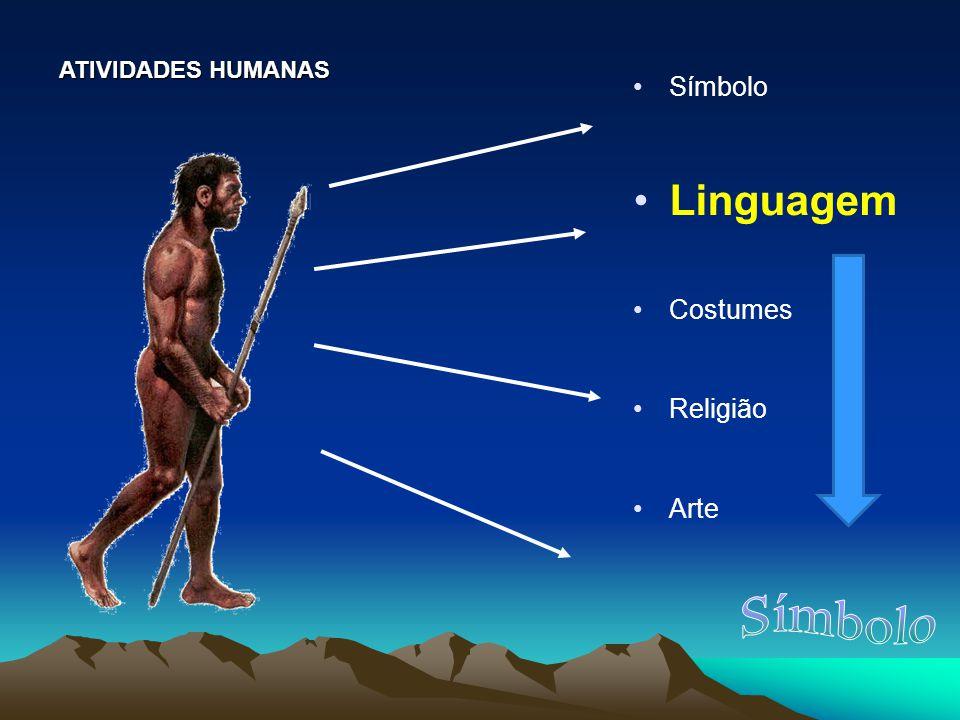 ATIVIDADES HUMANAS Símbolo Linguagem Costumes Religião Arte Símbolo
