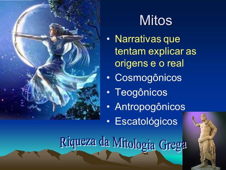 Riqueza da Mitologia Grega