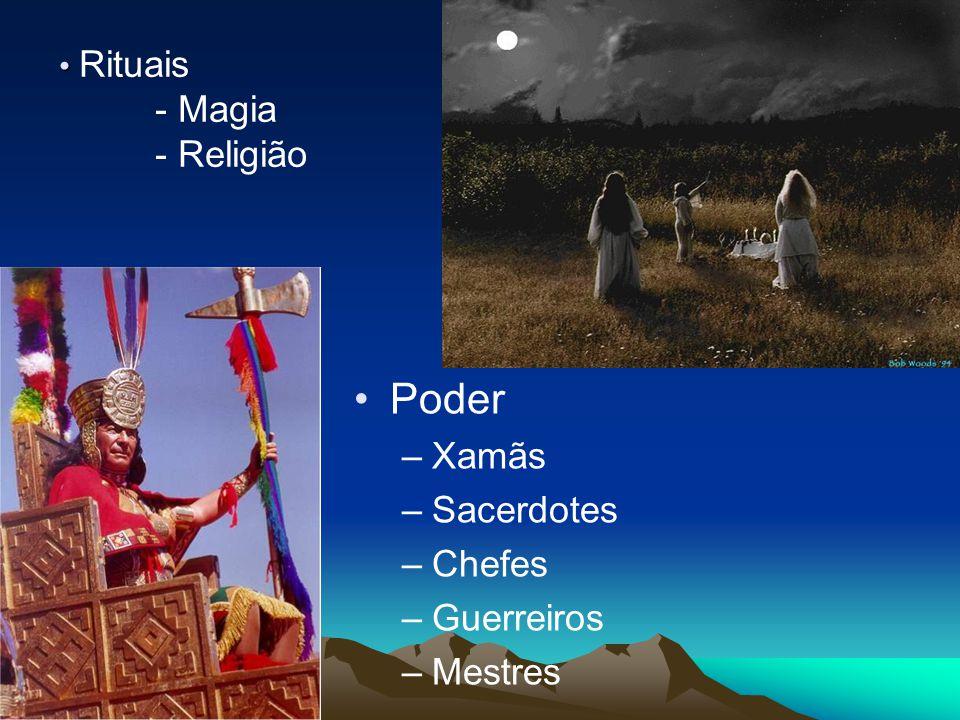 Rituais - Magia - Religião