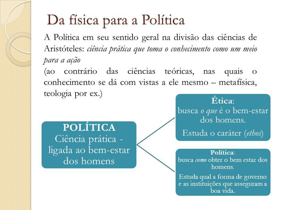 Da física para a Política