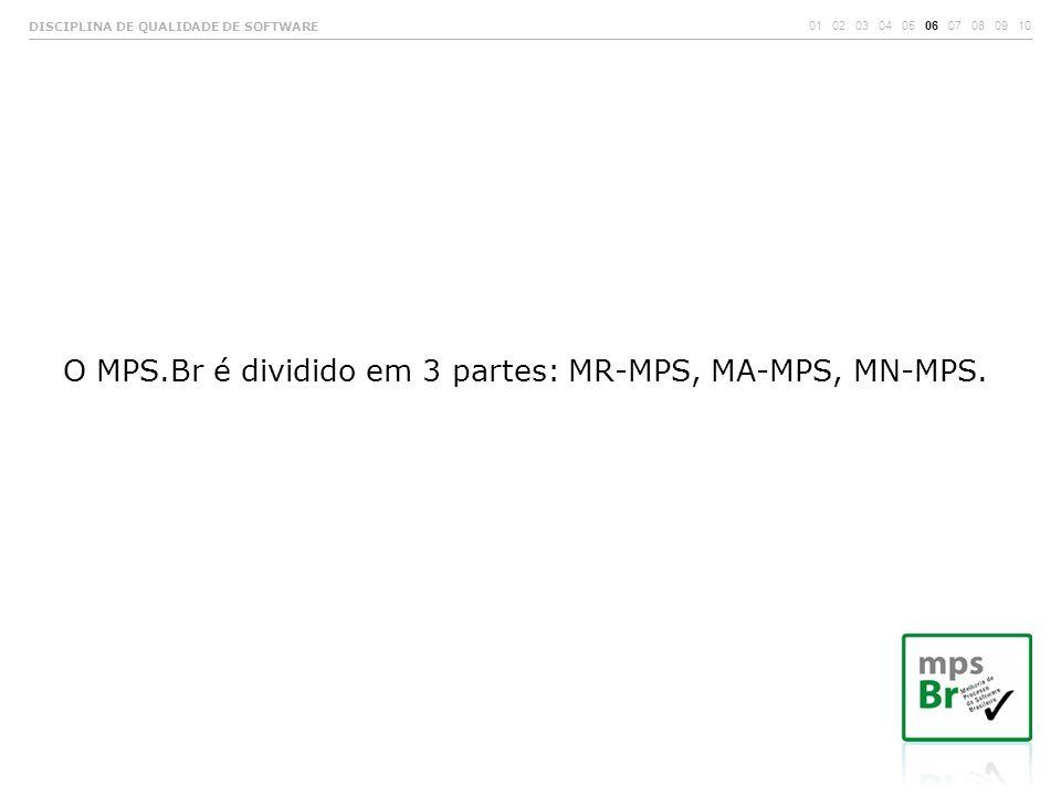 O MPS.Br é dividido em 3 partes: MR-MPS, MA-MPS, MN-MPS.
