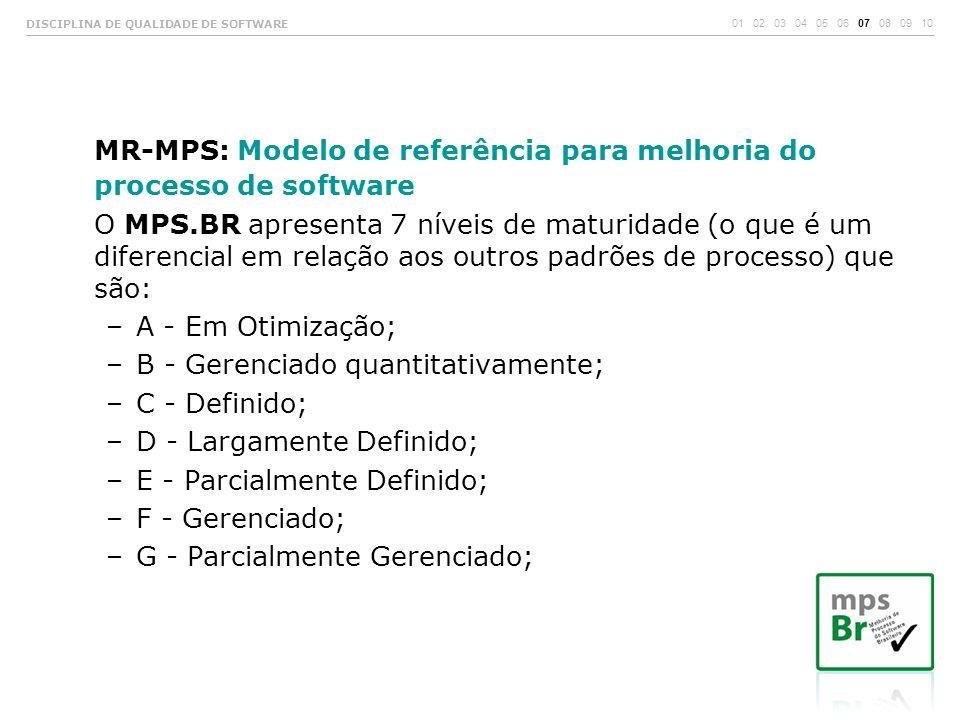 MR-MPS: Modelo de referência para melhoria do processo de software