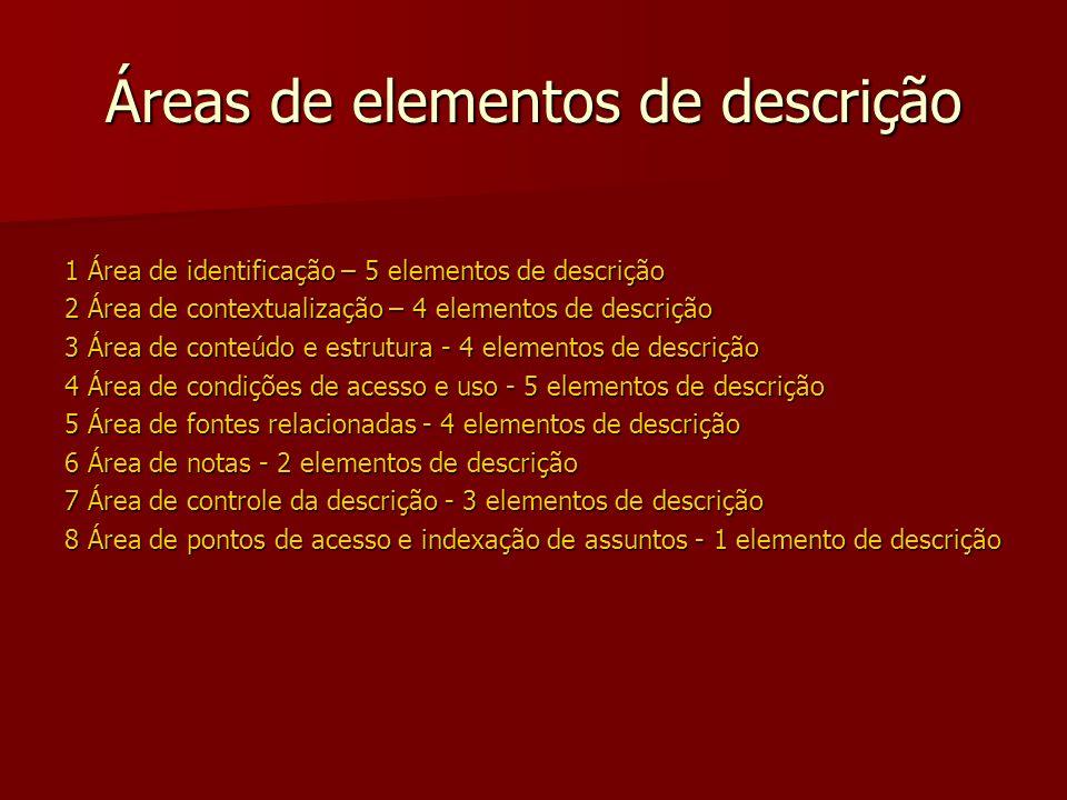 Áreas de elementos de descrição