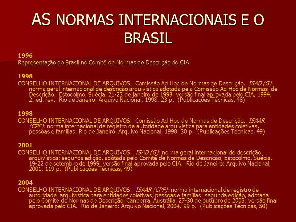 AS NORMAS INTERNACIONAIS E O BRASIL