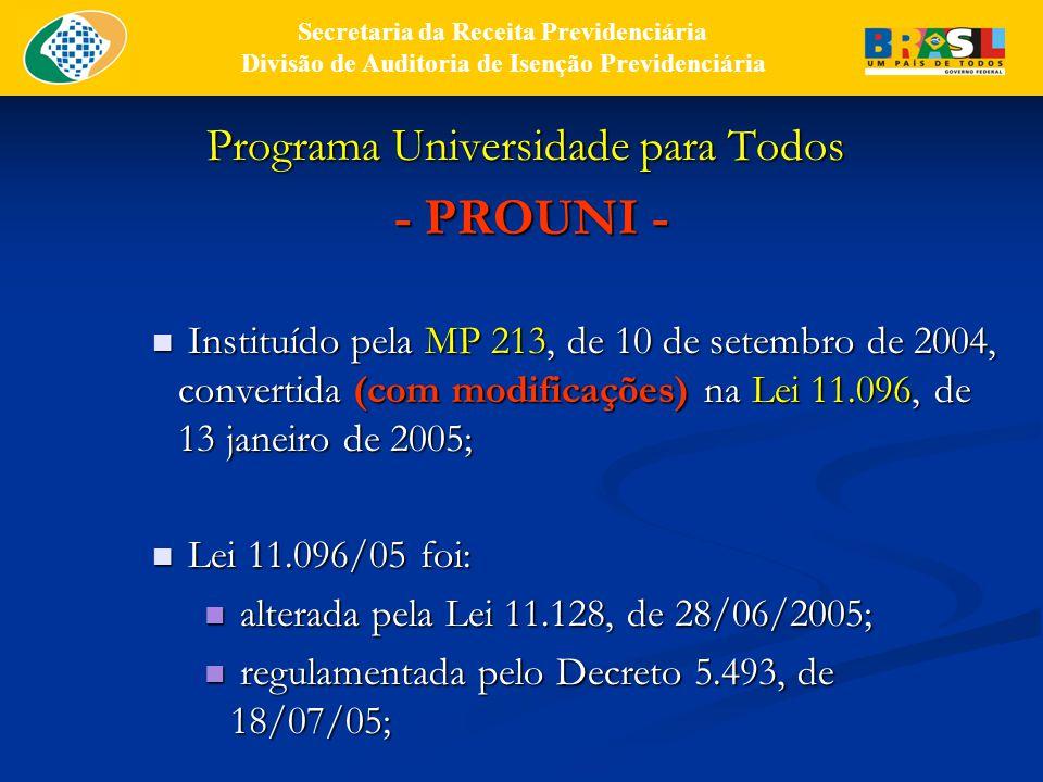 Programa Universidade para Todos - PROUNI -