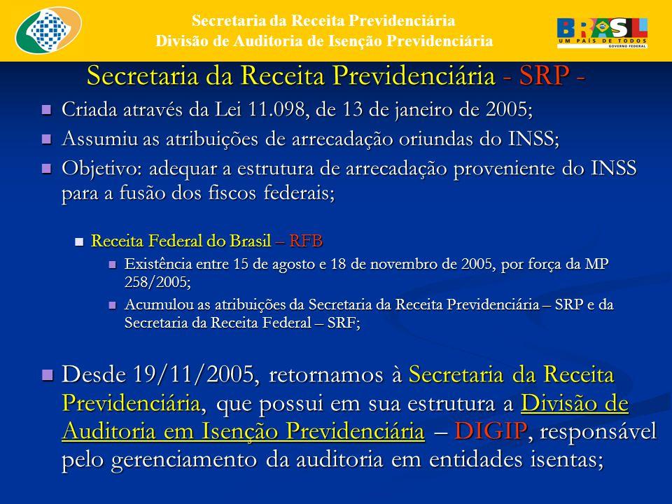 Secretaria da Receita Previdenciária - SRP -
