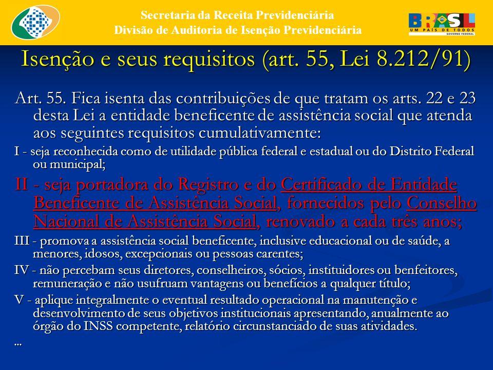 Isenção e seus requisitos (art. 55, Lei 8.212/91)