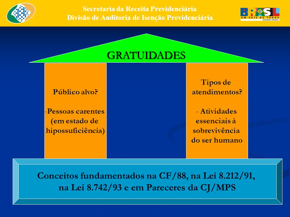 GRATUIDADES Conceitos fundamentados na CF/88, na Lei 8.212/91,