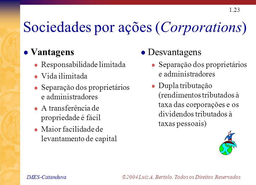 Modalidades de Organização de Empresas - Resumo