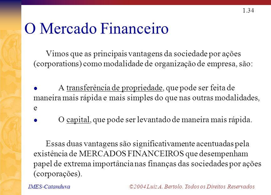 Mercados Financeiros Empresa Investidores Dinheiro Emissão de Dívidas