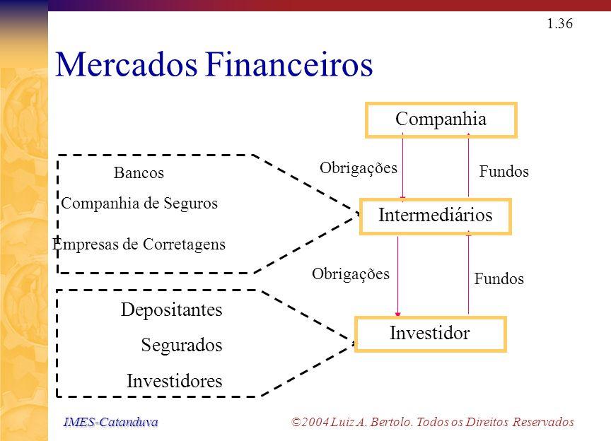 Mercados Financeiros Companhia Bancos Intermediário Depositantes