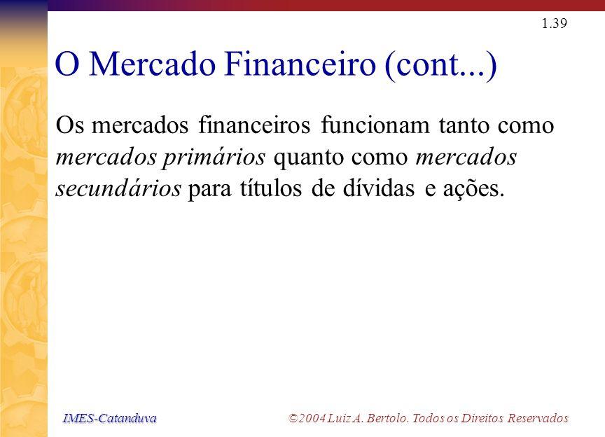 Mercados Financeiros Dinheiro Mercados Primários Mercados