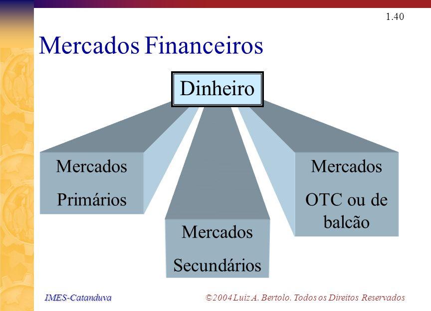 Mercado Primário O mercado primário refere-se à venda original dos títulos por governos e empresas