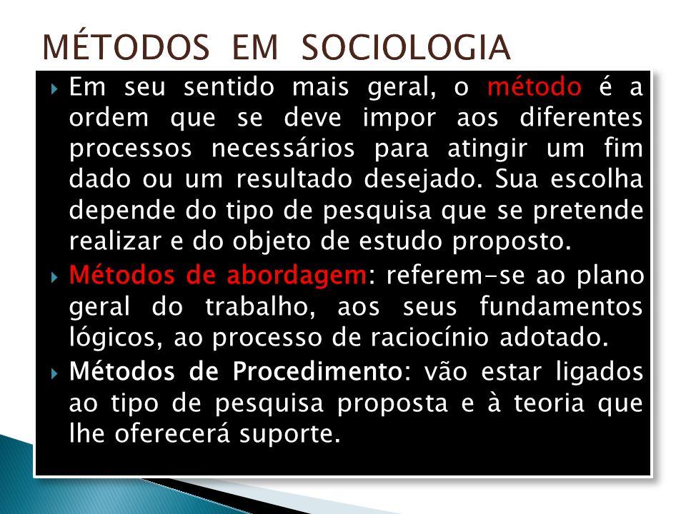 MÉTODOS EM SOCIOLOGIA