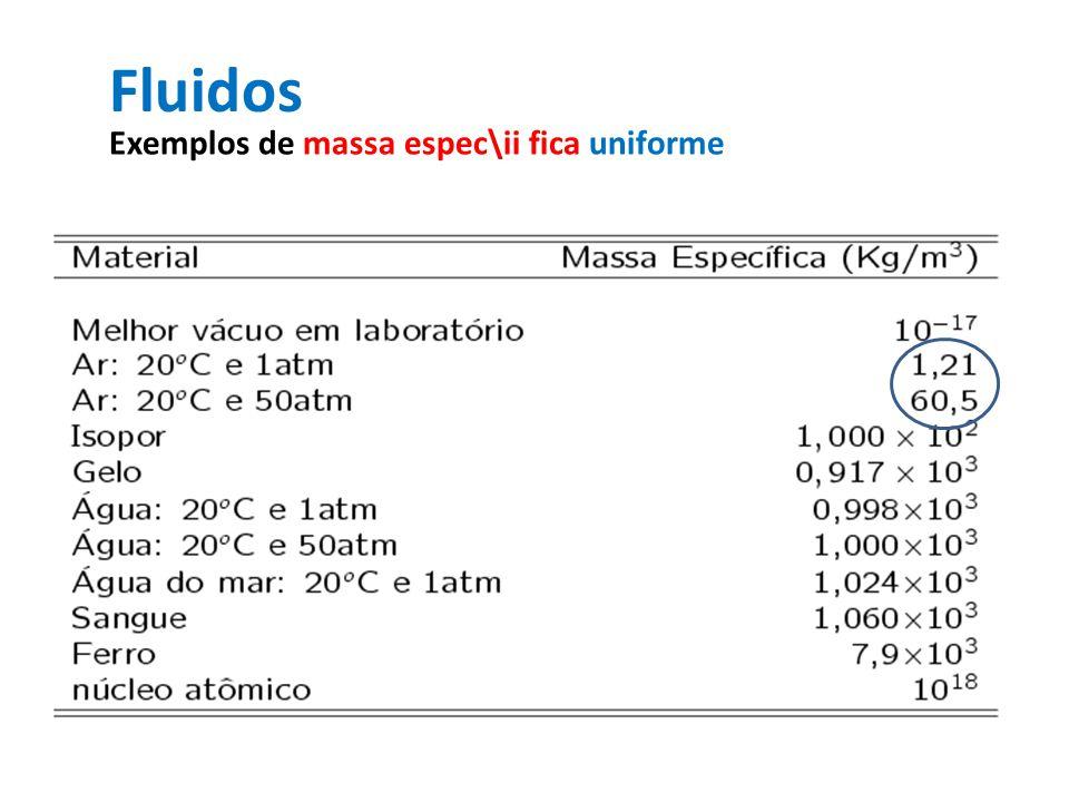 Fluidos Exemplos de massa espec\ii fica uniforme