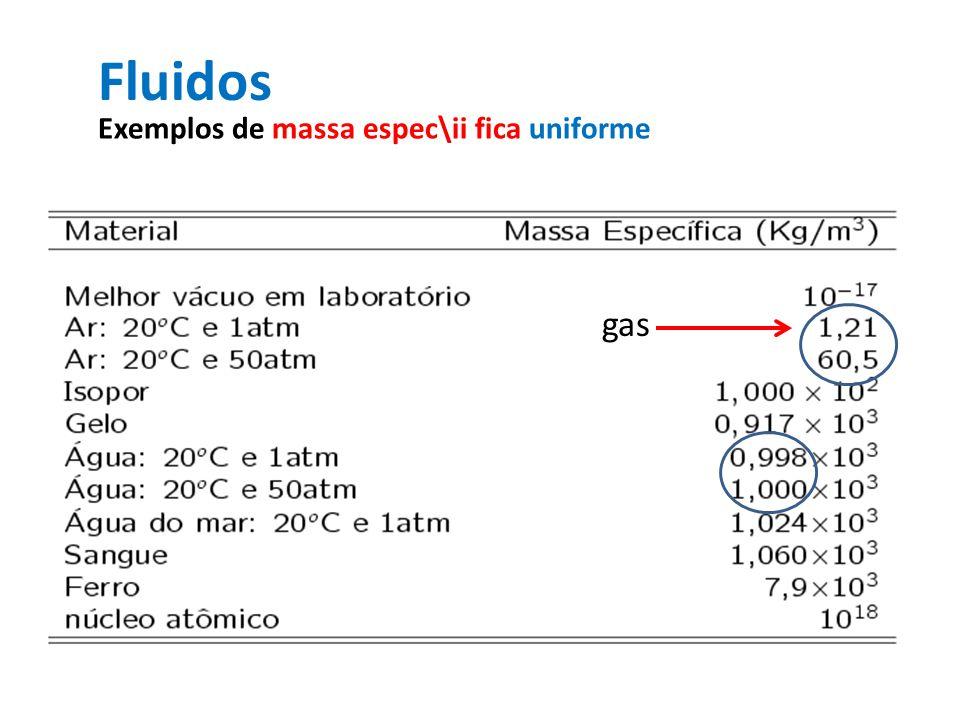 Fluidos Exemplos de massa espec\ii fica uniforme gas
