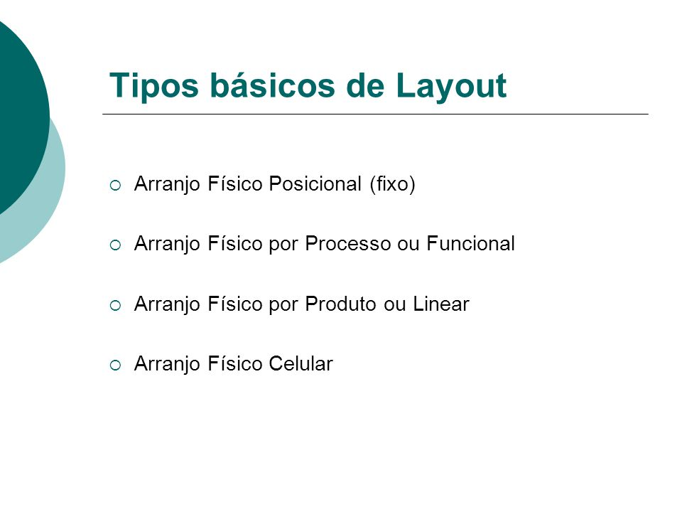 Tipos básicos de Layout
