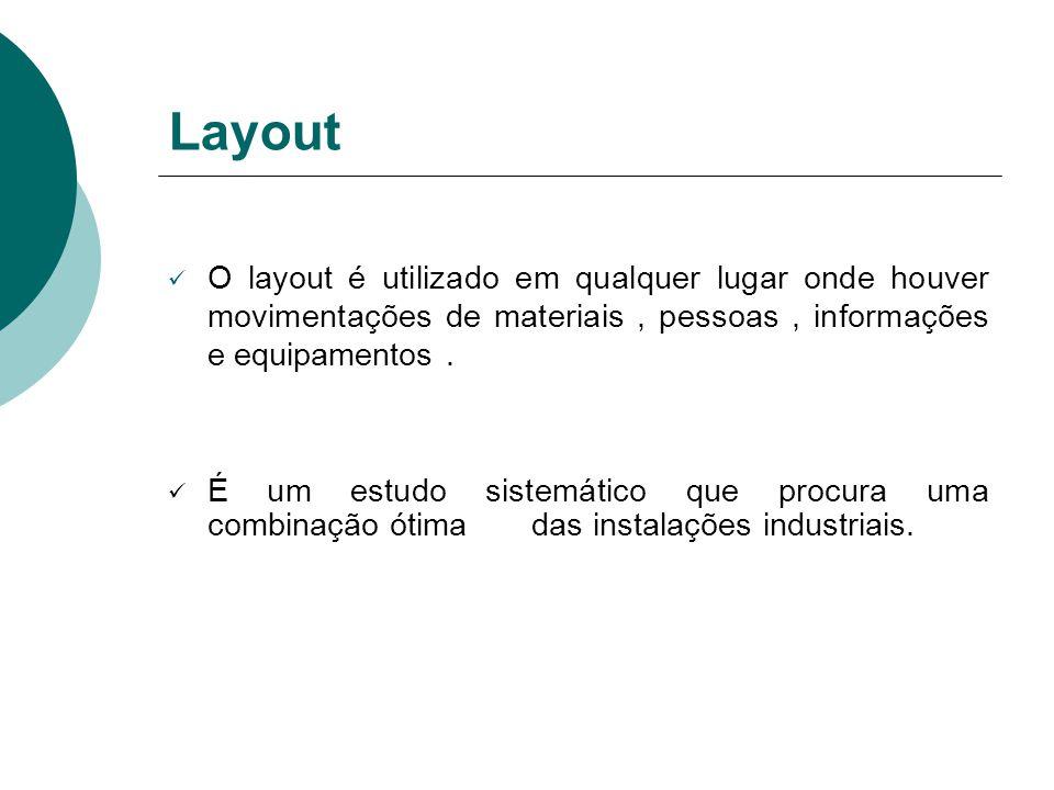 Layout O layout é utilizado em qualquer lugar onde houver movimentações de materiais , pessoas , informações e equipamentos .