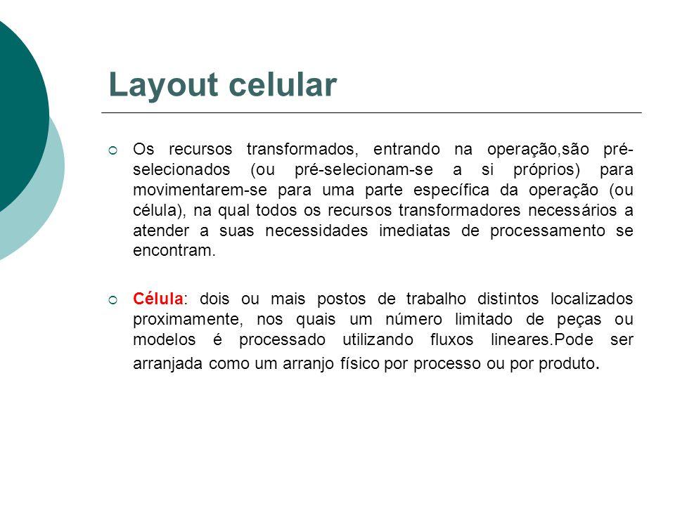 Layout celular