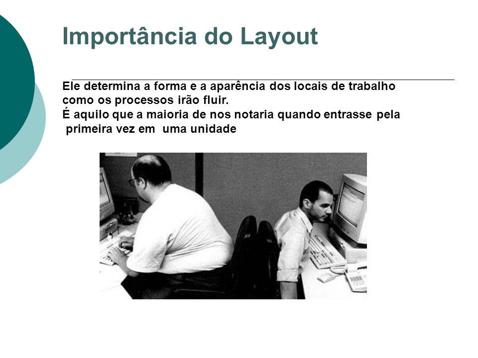 Importância do Layout Ele determina a forma e a aparência dos locais de trabalho. como os processos irão fluir.