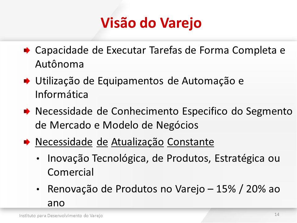 Visão do Varejo Capacidade de Executar Tarefas de Forma Completa e Autônoma. Utilização de Equipamentos de Automação e Informática.